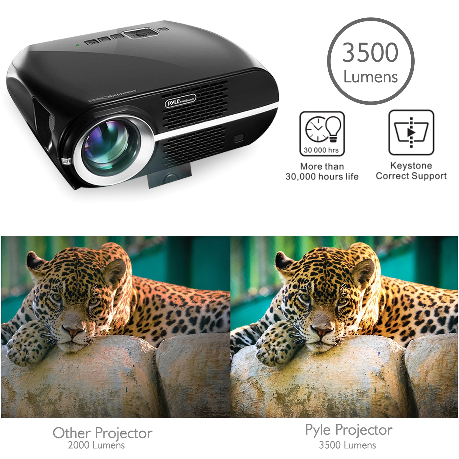 Pyle PRJLE67 1080p Full HD Home Theater Digital Projector