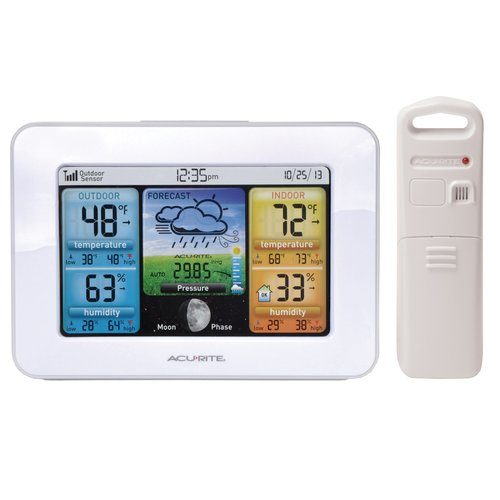 Image of AcuRite Digital Weather Station 02038
