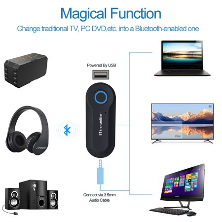 Audio Transmitter Wireless Audio Adapter Stereo Music Stream Transmitter for TV DVD Player PC MP3 - image 5 de 6