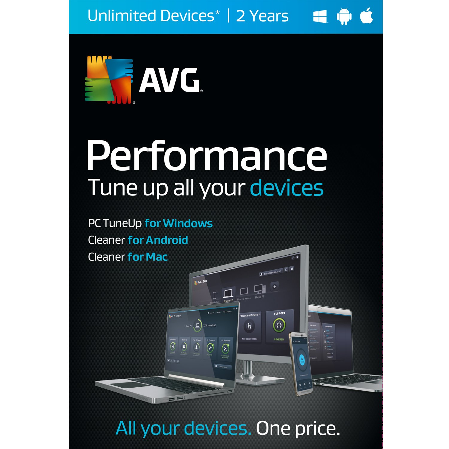 AVG Performance Software, 2 Year