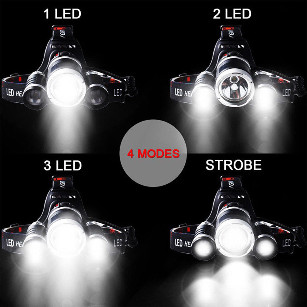 GIYO 360 Degree Rotary Bicycle Front Light 2400Lm 2 x T6 LED Bicycle Lamp V4R6