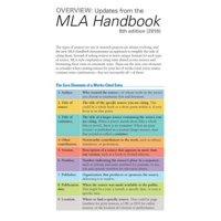 MLA Handbook Overview