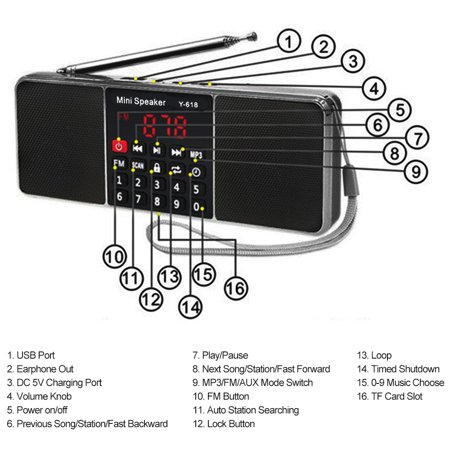 Y-618 Mini FM Radio Digital Portable Dual 3W Stereo Speaker MP3 Audio Player High Fidelity Sound Quality w/ 2 Inch Display Screen Support USB Drive TF Card AUX-IN Earphone-out - image 5 of 7