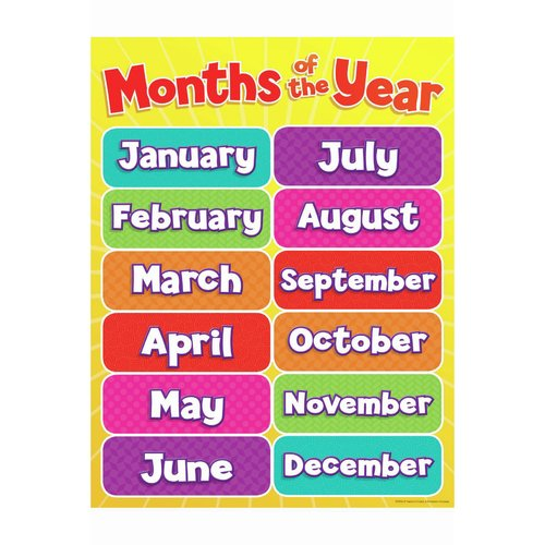 Teachers Friend Months of The Year Chart