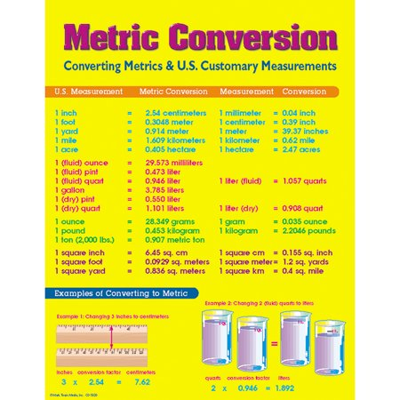 Chart Metric Conversion Chart Walmart