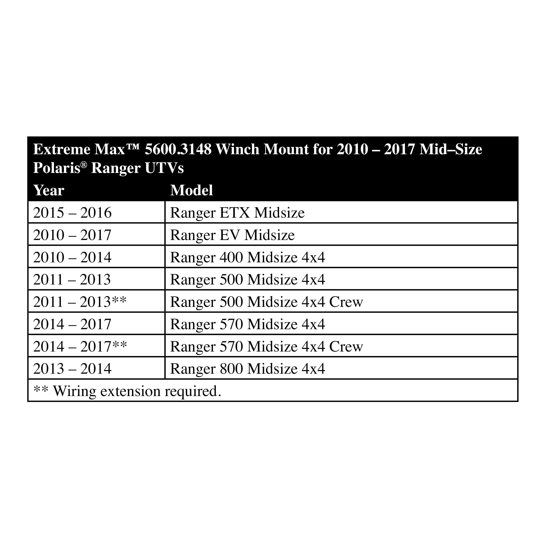 extreme max 5600 3148 winch mount kit for 2010-2015 mid-size polaris ranger  utvs - walmart com