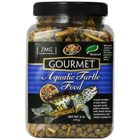 Is Gerty Guinea Pig Food Good