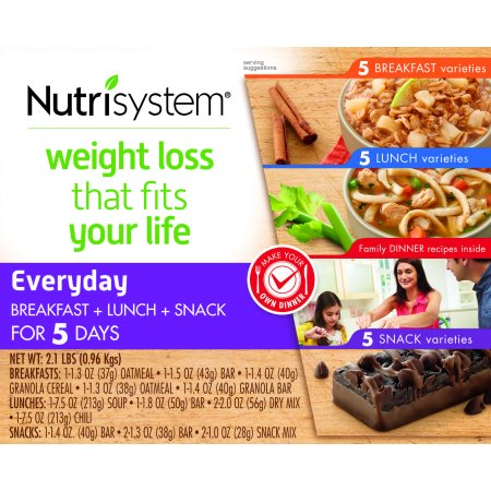 Nutrisystem Protein Powdered Kit – Healthy 5 Day Weight Loss Kit?