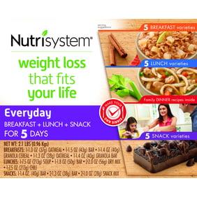 Body fat percentage weight loss goals