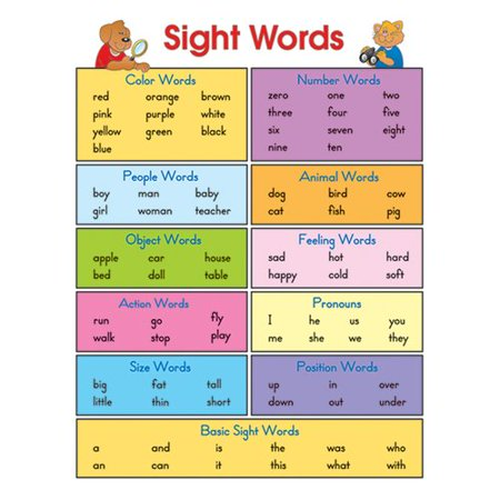 Frank Schaffer Publications/Carson Dellosa Publications Sight Words Chart
