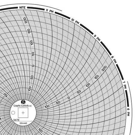 GRAPHIC CONTROLS Chart 442 Circular Paper Chart, 1 day, PK60