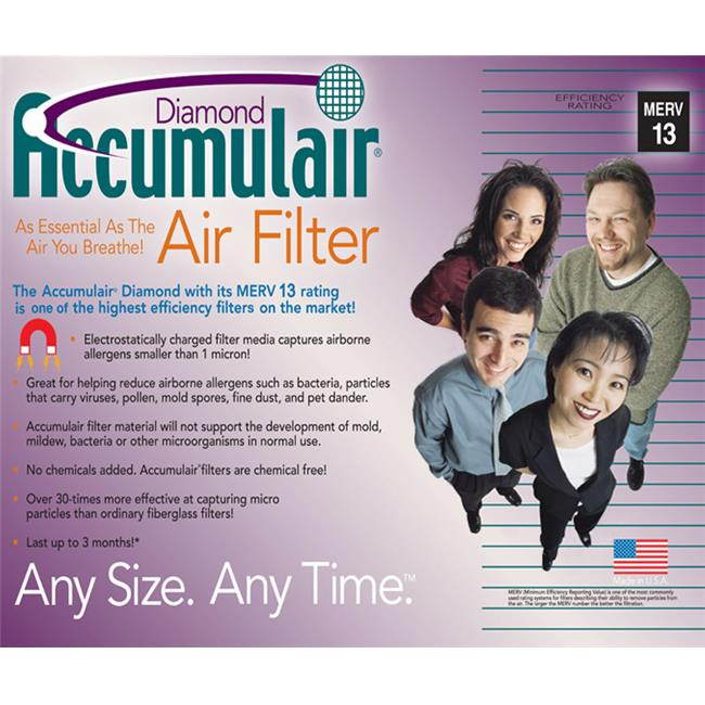 Filters-NOW DPFTFCFR14P=DAD 14.5x27.5x1 American Standard Furnace Filters MERV 8