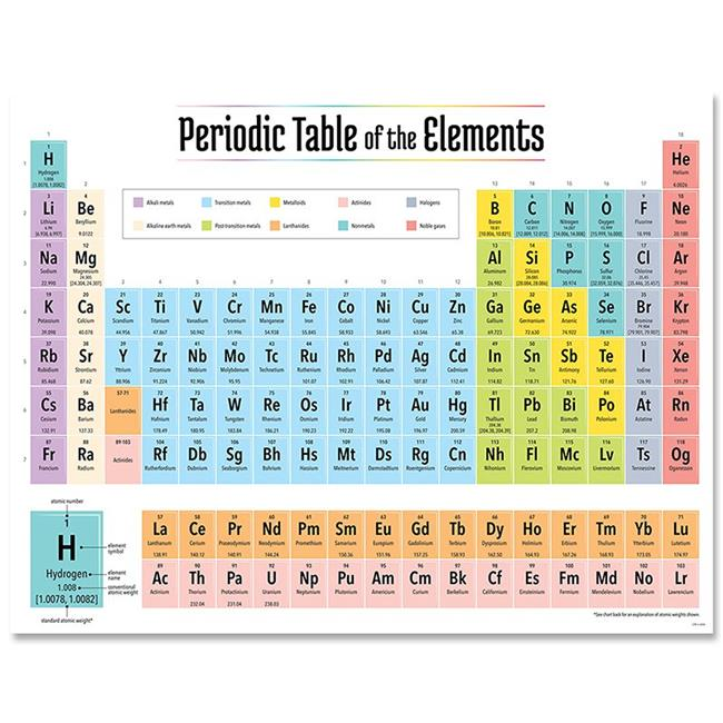 Creative Teaching Press CTP8618 2019 Periodic Table Elements Chart