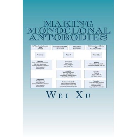 Making Monoclonal Antobodies  A Cmc Strategy And Qbd Approach