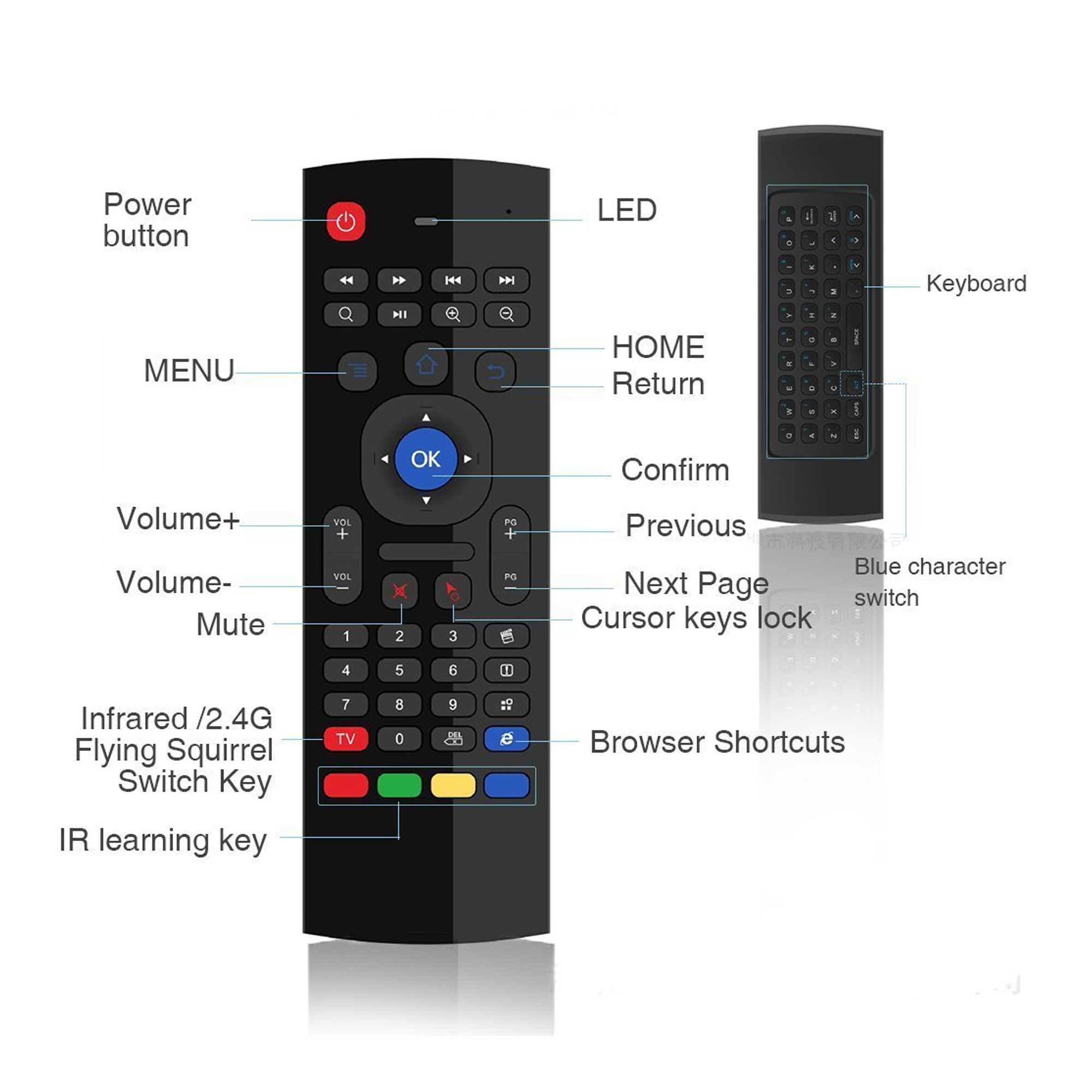 MX III 2.4G Wireless Remote Control Keyboard and Remote Controller Air Mouse for mini PC HTPC Android TV box, Piano Finish, Black - image 2 of 3