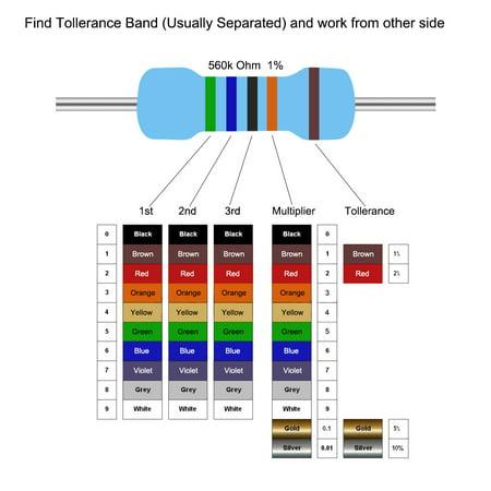 1/2W 1 Ohm Metal Film Resistors 0.5W 1% Tolerances 5 Color Bands 100 Pcs - image 3 de 4