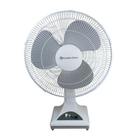 Oscillating Box Fan (Comfort Zone CZ161 16