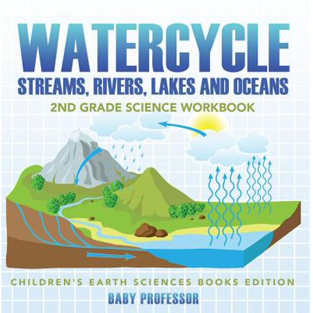 Watercycle (Streams, Rivers, Lakes and Oceans): 2nd Grade Science Workbook | Children's Earth Sciences Books Edition - eBook](Ocean Lakes Halloween 2017)