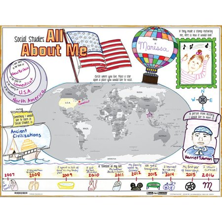 Ready-To-Decorate? Social Studies All About Me Posters - Set of 24 - All About Me Poster Ideas
