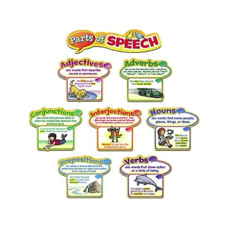 Parts of Speech Mini Bulletin Board (4058), 15 pieces total By Teacher Created Resources ()