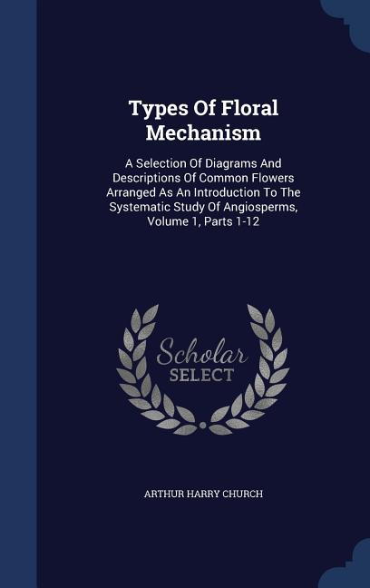 Types Of Floral Mechanism   A Selection Of Diagrams And
