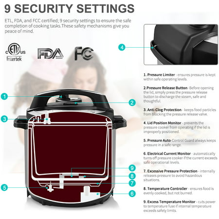 6 Quart Multi-use Pressure Cooker, 18-in-1 Programmable Rice cooker, Stainless inner cntainer - image 5 of 10