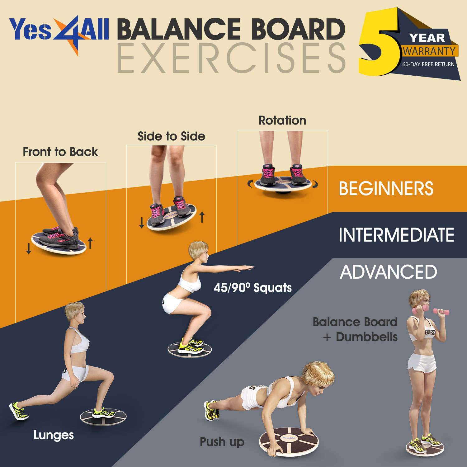Exercise Balance Stability Trainer 15.75 Quality First Fitness Equipment & Gear Yes4all Wooden Wobble Balance Board