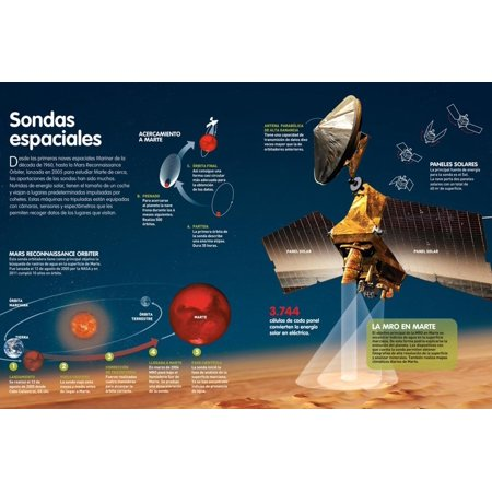 Infografía Sobre Las Sondas Espaciales, Mars Reconnaissance Orbiter, Para Estudiar El Planeta Marte Poster Wall Art ()