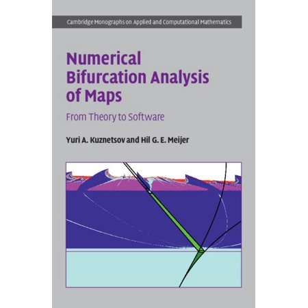 Numerical Bifurcation Analysis of Maps : From Theory to Software