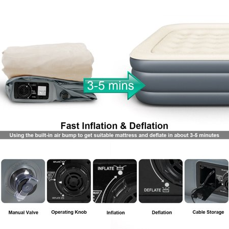 QUEEN SIZE Luxury Raised Air Mattress Inflatable Airbed Built-in Pump Carry Bag - image 4 of 10
