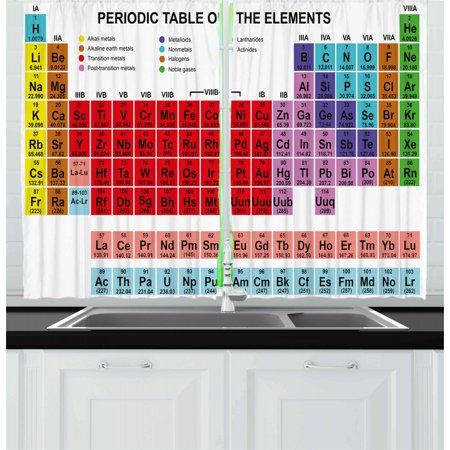 Periodic Table Curtains 2 Panels Set, Kids Children Educational Science Chemistry for School Students Teachers Art, Window Drapes for Living Room Bedroom, 55W X 39L Inches, Multicolor, by -