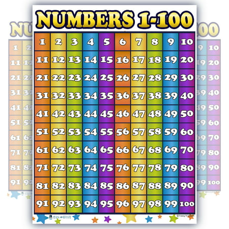 Counting 1 - 100 numbers LAMINATED chart poster by Young N Refined