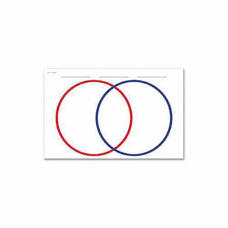 Identifying The Seven Quadrilaterals also Mixture Word Problems faq question 198484 likewise Quadrilaterals as well Word Problem Venn Diagram Worksheet in addition Volcanoes And Plate Tectonics Worksheet Answers 4. on venn diagram problems