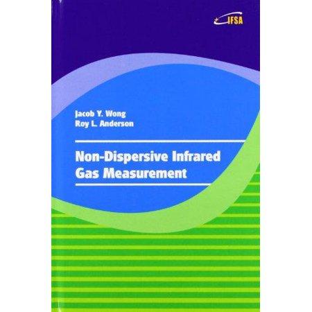 Non Dispersive Infrared Gas Measurement
