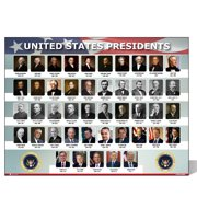 USA Presidents of the united states Of America poster NEW chart LAMINATED Classroom LARGE Landscape school wall decoration learning history flag metal