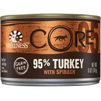 Wellness 95% Turkey With Spinach