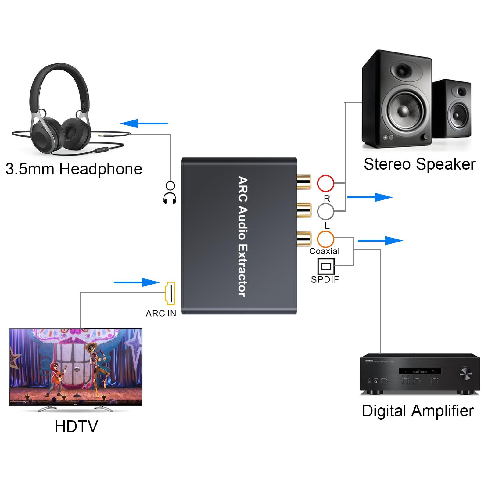Neu 192KHz ARC Audio Adapter HDMI Digital Audio Extractor to Analog Converter