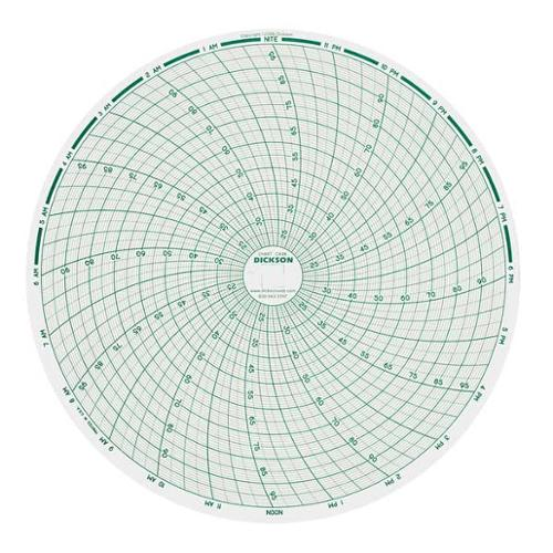 DICKSON C446 Chart, 8 In, +20 to +100 F/C, 1 Day, PK 60