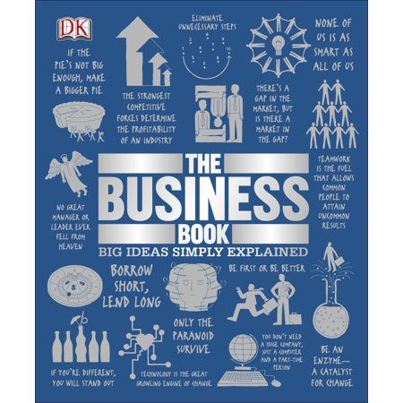 The Business Book : Big Ideas Simply Explained](Halloween Business Ideas)