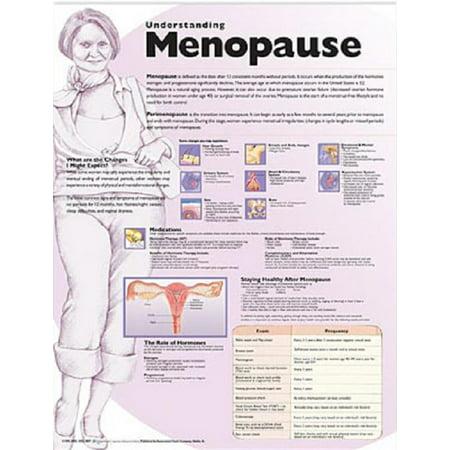 Comprendre la ménopause 3e édition - papier