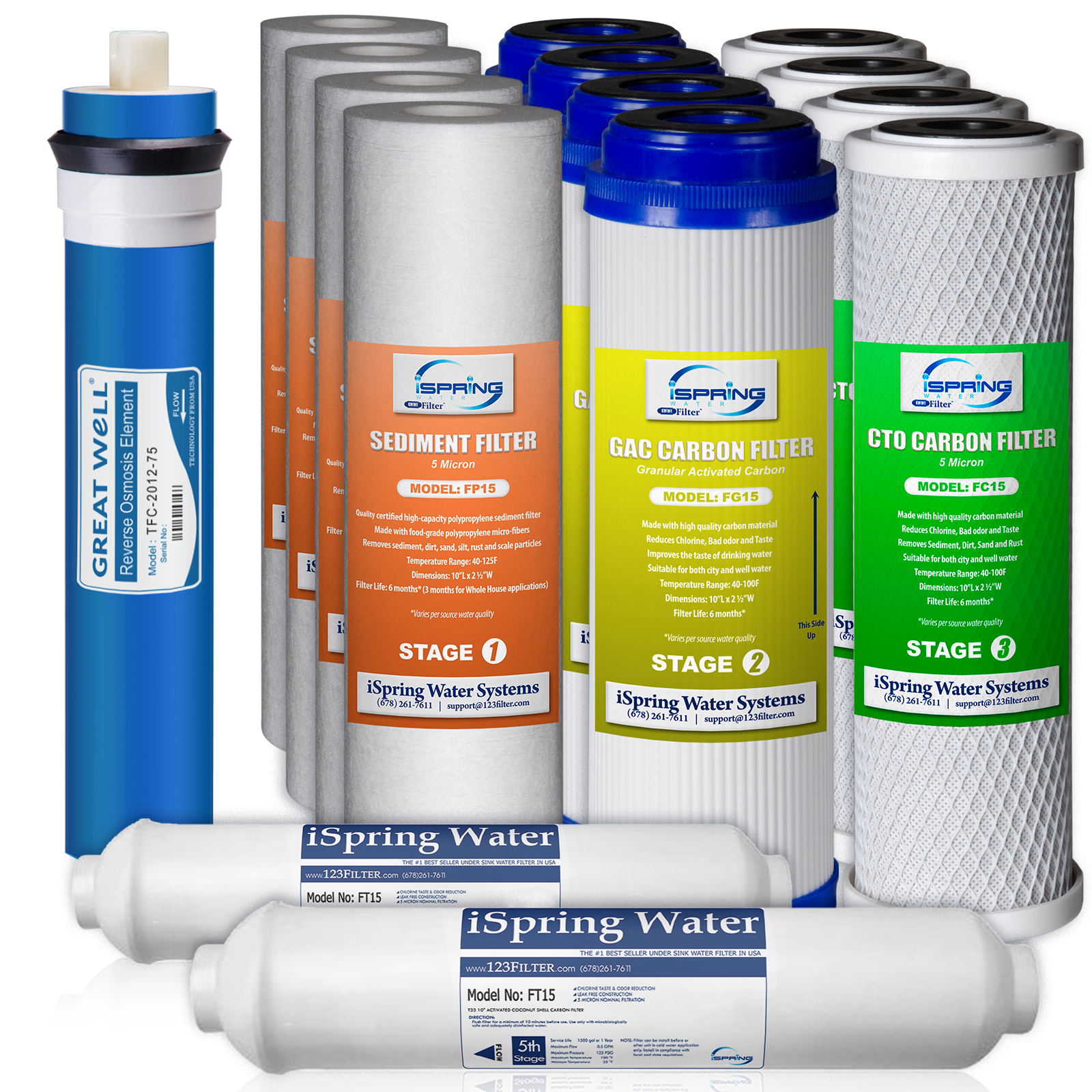 iSpring F15-75 5-Stage 75GPD Reverse Osmosis 2-Year Supply Filter Pack, Fits RCC7 RCC7P RCW7, white 15 Piece