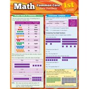 BarCharts 9781423221555 Math Common Core 1St Grade Quickstudy Easel