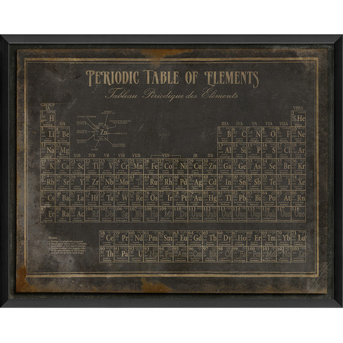 The Artwork Factory Periodic Table of Elements II Framed Textual Art in Black