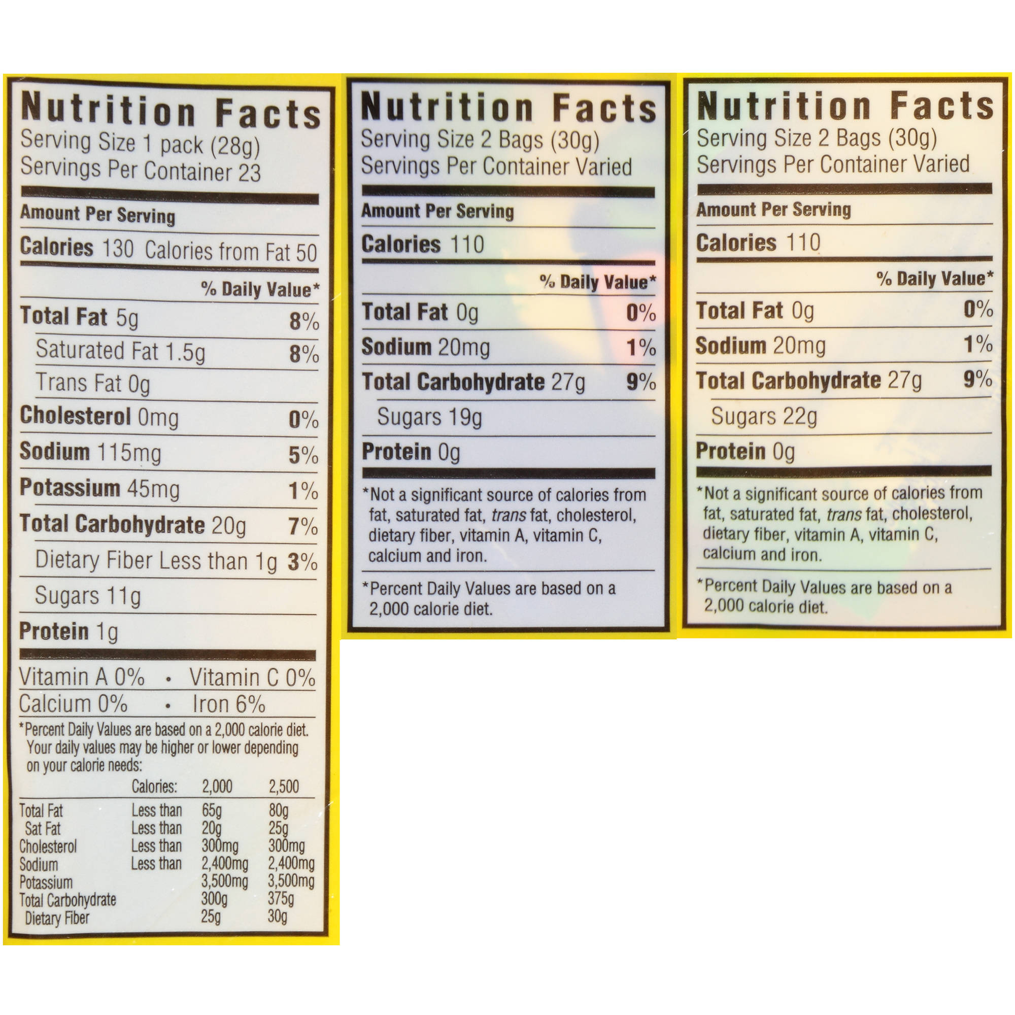 Sour patch kids nutrition facts nutrition ftempo for Swedish fish nutrition