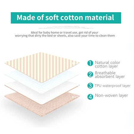 WALFRONT Changing Pad Baby Cotton Urine Mat Diaper Nappy Bedding Changing Cover Pad Changing Urine Diaper - image 1 of 8