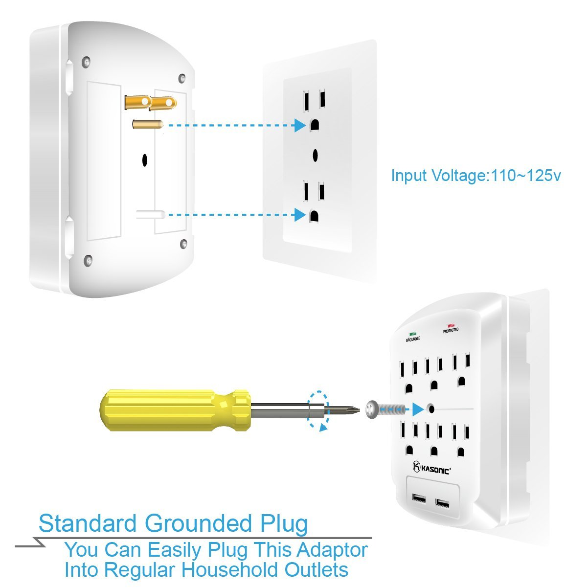 Awesome Standard Outlet Voltage Gallery - Wiring Diagram Ideas ...