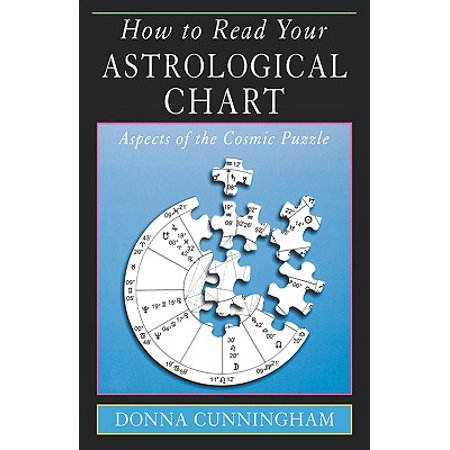 How to Read Your Astrological Chart : Aspects of the Cosmic