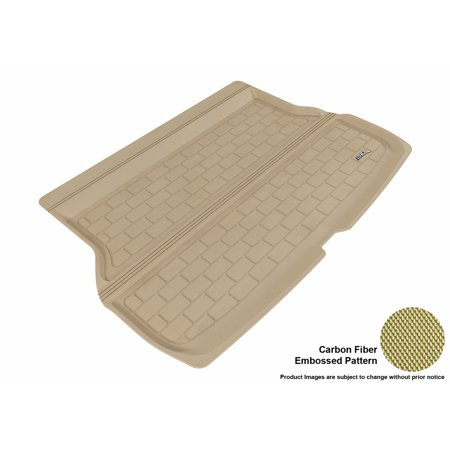 Acura Cl Cargo (3D MAXpider 2013-2017 Acura RDX All Weather Cargo Liner in Tan with Carbon Fiber)