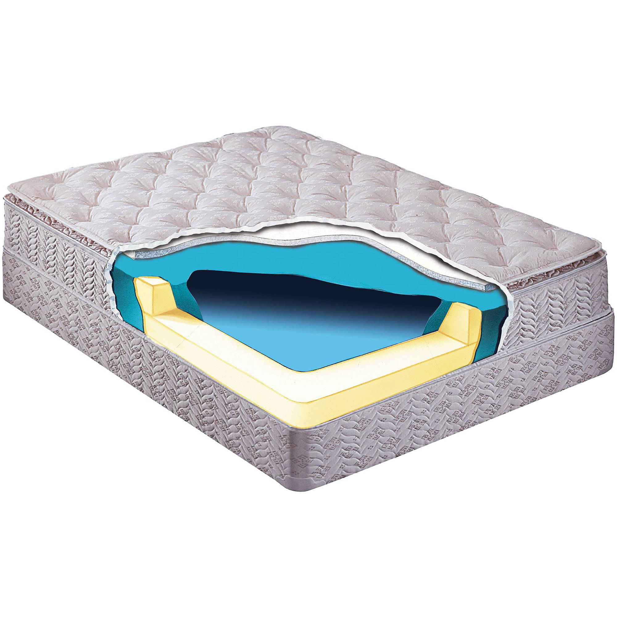 All About King Size Waterbed Mattress Venus Waterbed Freeflow Mattress - Walmart.com