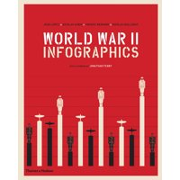 World War II: Infographics (Hardcover)